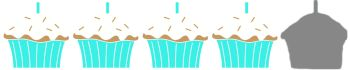 4 cupcakes